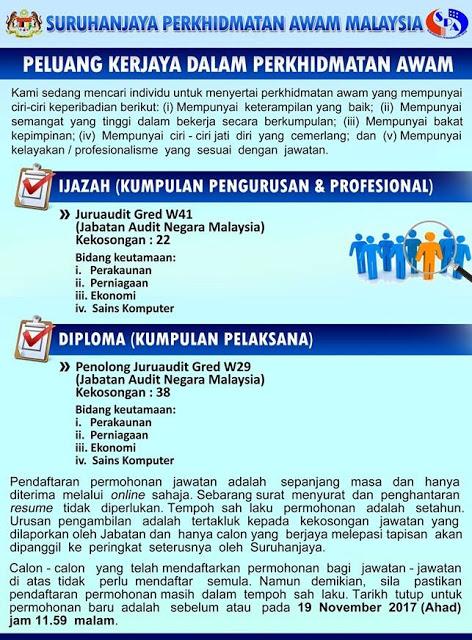 [Pengambilan Rasmi] Jururaudit W41 & Penolong Juruaudit W29 di Jabatan Audit Negara Malaysia